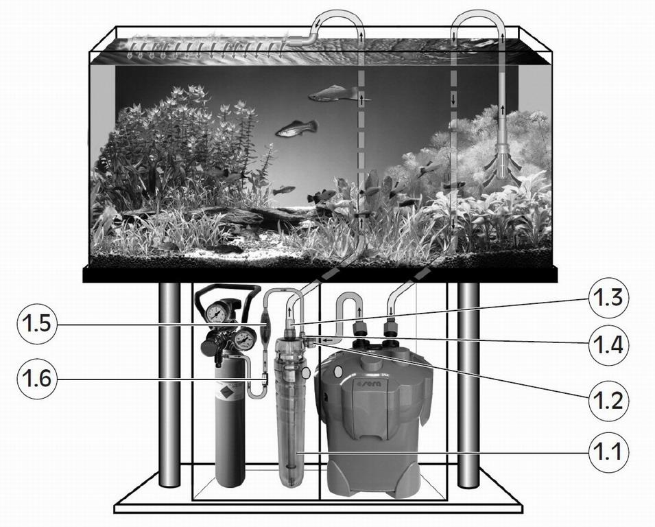 aktiver co2 au enreaktor sera flore co2 aktiv reaktor 500 f r aquari. Black Bedroom Furniture Sets. Home Design Ideas