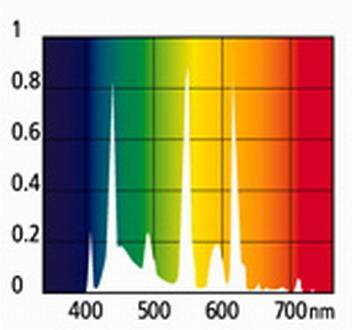 freshwater leuchtstoffr hre 30 watt 90 cm t8 von arcadia ff30ar. Black Bedroom Furniture Sets. Home Design Ideas